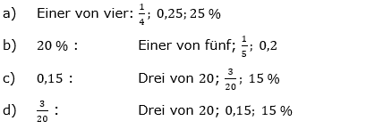 Prozentrechnung Basiswissen Lösungen zum Aufgabensatz 3 Blatt 2/2 Fortgeschritten Bild 1/© by www.fit-in-mathe-online.de