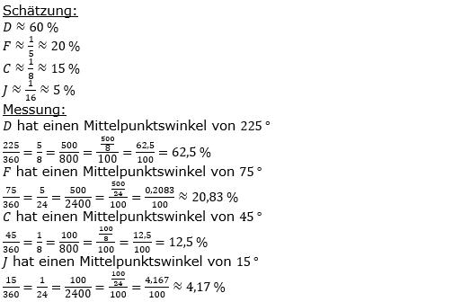 Prozentrechnung Basiswissen Lösungen zum Aufgabensatz 4 Blatt 2/2 Fortgeschritten Bild 1/© by www.fit-in-mathe-online.de