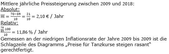 Prozentrechnung Basiswissen Lösungen zum Aufgabensatz 6 Blatt 2/2 Fortgeschritten Bild 1/© by www.fit-in-mathe-online.de