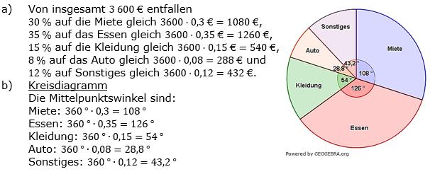 Prozentrechnung Basiswissen Lösungen zum Aufgabensatz 8 Blatt 2/2 Fortgeschritten Bild 1/© by www.fit-in-mathe-online.de