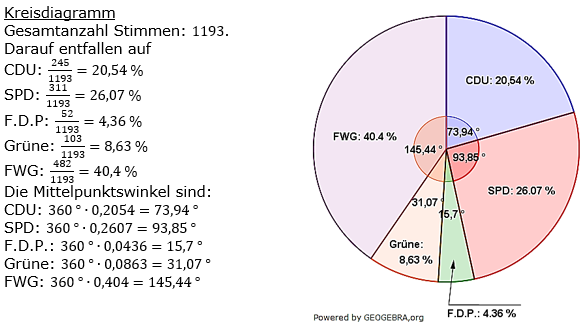 Prozentrechnung Basiswissen Lösungen zum Aufgabensatz 3 Blatt 2/3 Fortgeschritten Bild 1/© by www.fit-in-mathe-online.de