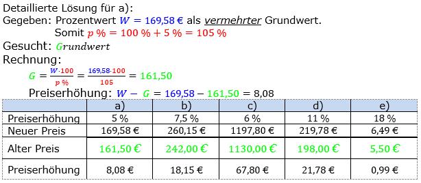 Prozentrechnung Grundwert Lösungen zum Aufgabensatz 1 Blatt 1/2 Grundlagen Bild 1/© by www.fit-in-mathe-online.de