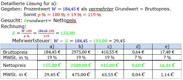 Prozentrechnung Grundwert Lösungen zum Aufgabensatz 3 Blatt 1/2 Grundlagen Bild 1/© by www.fit-in-mathe-online.de