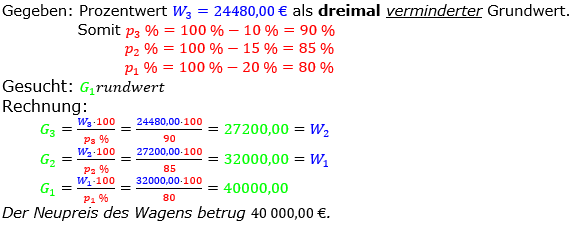Prozentrechnung Grundwert Lösungen zum Aufgabensatz 04 Blatt 2/2 Fortgeschritten Bild 1/© by www.fit-in-mathe-online.de