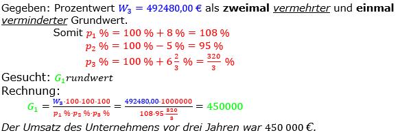 Prozentrechnung Grundwert Lösungen zum Aufgabensatz 08 Blatt 2/2 Fortgeschritten Bild 1/© by www.fit-in-mathe-online.de