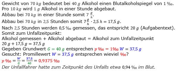 Promillerechnung Lösungen zum Aufgabensatz 3 Blatt 2/1 Fortgeschritten Bild 1/© by www.fit-in-mathe-online.de