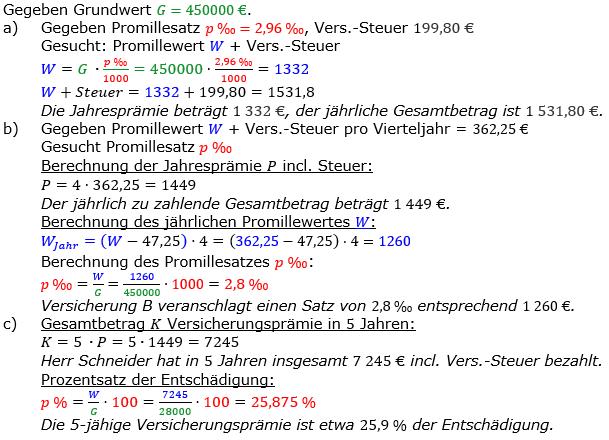 Promillerechnung Lösungen zum Aufgabensatz 2 Blatt 2/2 Fortgeschritten Bild 1/© by www.fit-in-mathe-online.de