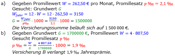 Promillerechnung Lösungen zum Aufgabensatz 3 Blatt 2/2 Fortgeschritten Bild 1/© by www.fit-in-mathe-online.de