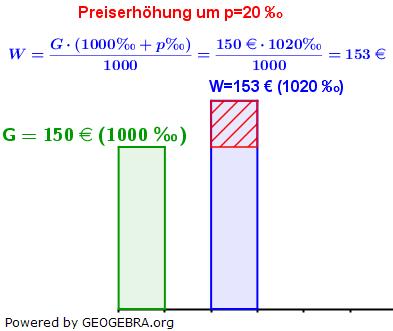 WIKI Prozentwert in der Prozentrechnung Lösung Beispiel 3 Bild W0004/© by www.fit-in-mathe-online.de