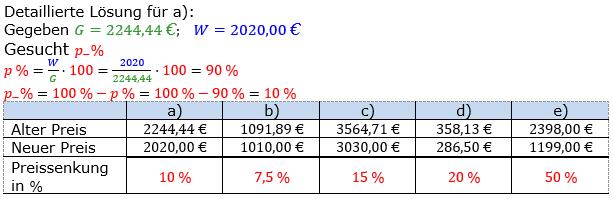 Prozentrechnung Prozentsatz Lösungen zum Aufgabensatz 7 Blatt 1/2 Grundlagen Bild 1/© by www.fit-in-mathe-online.de
