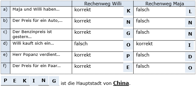 Prozentrechnung Prozentsatz Lösungen zum Aufgabensatz 01 Blatt 2/2 Fortgeschritten Bild 1/© by www.fit-in-mathe-online.de
