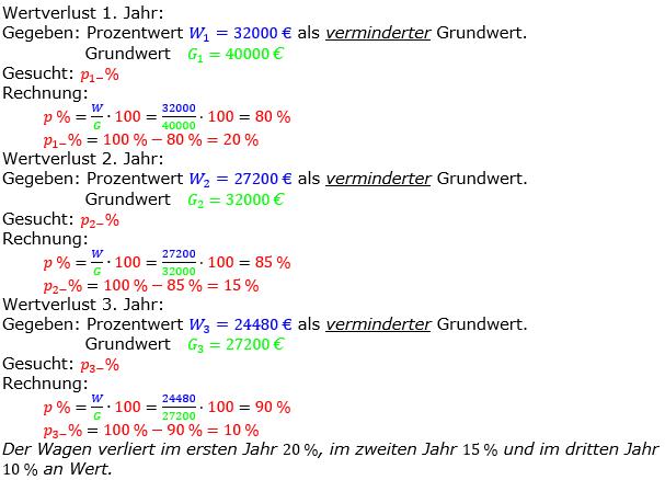 Prozentrechnung Prozentsatz Lösungen zum Aufgabensatz 04 Blatt 2/2 Fortgeschritten Bild 1/© by www.fit-in-mathe-online.de
