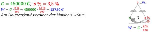Prozentrechnung Prozentwert Lösungen zum Aufgabensatz 9 Blatt 1/1 Grundlagen Bild 1/© by www.fit-in-mathe-online.de