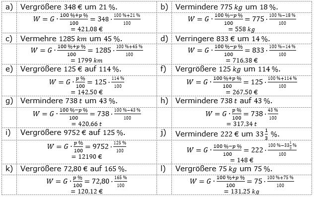 Prozentrechnung Prozentwert Lösungen zum Aufgabensatz 3 Blatt 1/2 Grundlagen Bild 1/© by www.fit-in-mathe-online.de