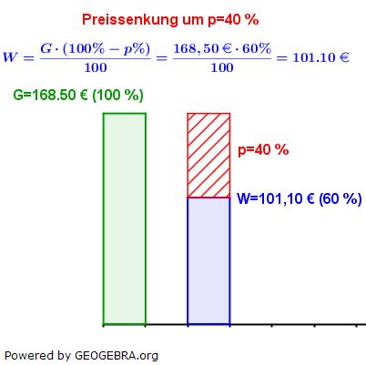 WIKI Prozentwert in der Prozentrechnung Lösung Beispiel 5 Bild W0005/© by www.fit-in-mathe-online.de