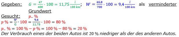 Vermischte Aufgaben der Prozentrechnung Aufgabenblatt 1 Aufgabensatz 04 Bild A1104L01 Lösung Bild 1 /© by www.fit-in-mathe-online.de