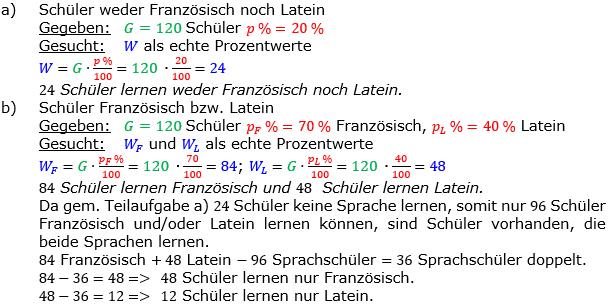Vermischte Aufgaben der Prozentrechnung Aufgabenblatt 3 Aufgabensatz 05 Bild A1305L01 Lösung Bild 1 /© by www.fit-in-mathe-online.de