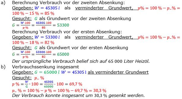 Vermischte Aufgaben der Prozentrechnung Aufgabenblatt 3 Aufgabensatz 13 Bild A1313L01 Lösung Bild 1 /© by www.fit-in-mathe-online.de