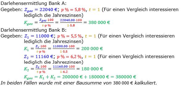 Zinsrechnung Kapital berechnen Lösungen zum Aufgabensatz 04 Blatt 1/2 Grundlagen Bild A1204L01/© by www.fit-in-mathe-online.de