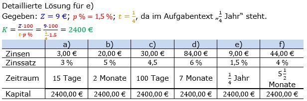 Zinsrechnung Kapital berechnen Lösungen zum Aufgabensatz 01 Blatt 2/1 Fortgeschritten Bild A2101L01/© by www.fit-in-mathe-online.de
