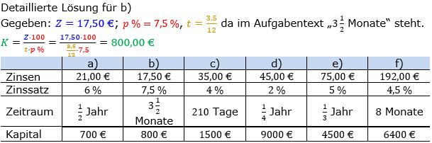Zinsrechnung Kapital berechnen Lösungen zum Aufgabensatz 03 Blatt 2/1 Fortgeschritten Bild A2103L01/© by www.fit-in-mathe-online.de