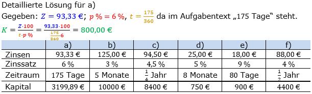Zinsrechnung Kapital berechnen Lösungen zum Aufgabensatz 04 Blatt 2/1 Fortgeschritten Bild A2104L01/© by www.fit-in-mathe-online.de