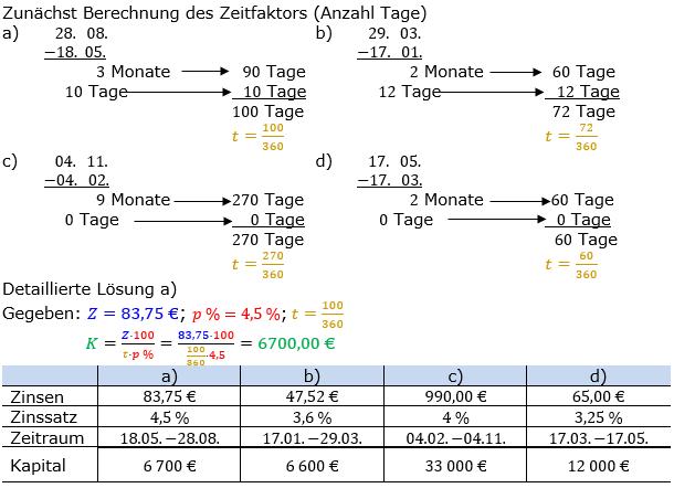 Zinsrechnung Kapital berechnen Lösungen zum Aufgabensatz 03 Blatt 2/2 Fortgeschritten Bild A2203L01/© by www.fit-in-mathe-online.de
