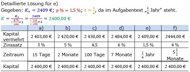 Zinsrechnung Kapital berechnen Lösungen zum Aufgabensatz 01 Blatt 3/1 Expert Bild A3101L01/© by www.fit-in-mathe-online.de