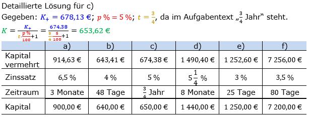 Zinsrechnung Kapital berechnen Lösungen zum Aufgabensatz 02 Blatt 3/1 Expert Bild A3102L01/© by www.fit-in-mathe-online.de