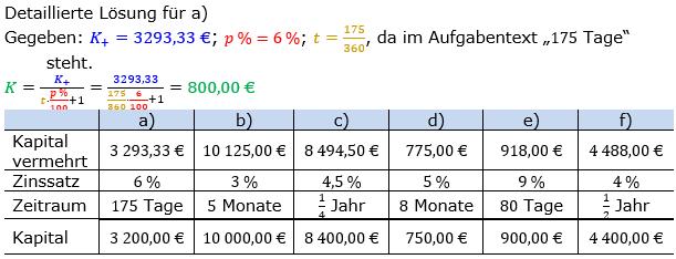 Zinsrechnung Kapital berechnen Lösungen zum Aufgabensatz 04 Blatt 3/1 Expert Bild A3104L01/© by www.fit-in-mathe-online.de