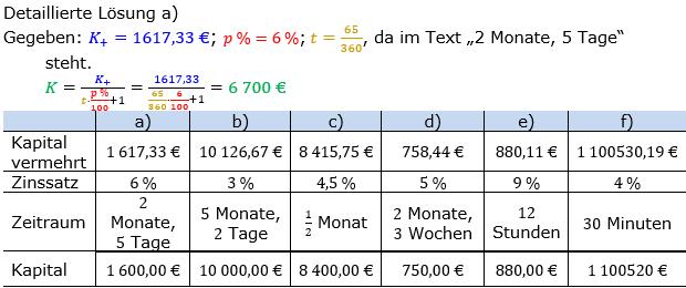 Zinsrechnung Kapital berechnen Lösungen zum Aufgabensatz 04 Blatt 3/2 Expert Bild A3204L01/© by www.fit-in-mathe-online.de