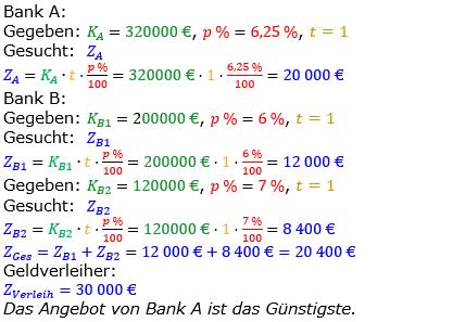 Zinsrechnung vermischte Aufgaben Lösungen zum Aufgabensatz 09 Blatt 01 Bild A0109L01/© by www.fit-in-mathe-online.de