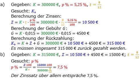 Zinsrechnung vermischte Aufgaben Lösungen zum Aufgabensatz 01 Blatt 05 Bild A0501L01/© by www.fit-in-mathe-online.de