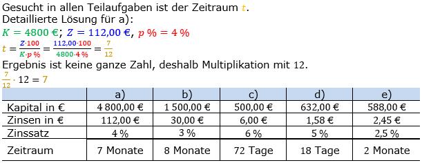 Zinsrechnung Zeitraum berechnen Lösungen zum Aufgabensatz 02 Blatt 1/1 Grundlagen Bild A1102L01/© by www.fit-in-mathe-online.de
