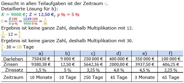 Zinsrechnung Zeitraum berechnen Lösungen zum Aufgabensatz 04 Blatt 1/1 Grundlagen Bild A1104L01/© by www.fit-in-mathe-online.de
