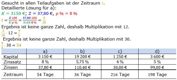 Zinsrechnung Zeitraum berechnen Lösungen zum Aufgabensatz 01 Blatt 1/2 Grundlagen Bild A1201L01/© by www.fit-in-mathe-online.de
