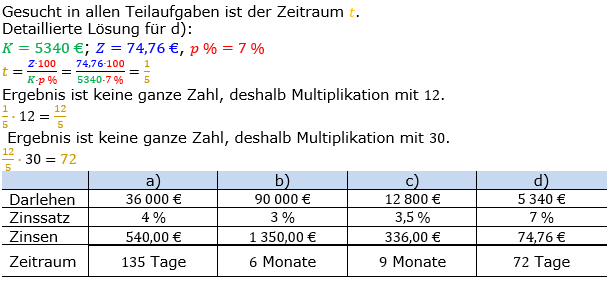 Zinsrechnung Zeitraum berechnen Lösungen zum Aufgabensatz 02 Blatt 1/2 Grundlagen Bild A1202L01/© by www.fit-in-mathe-online.de