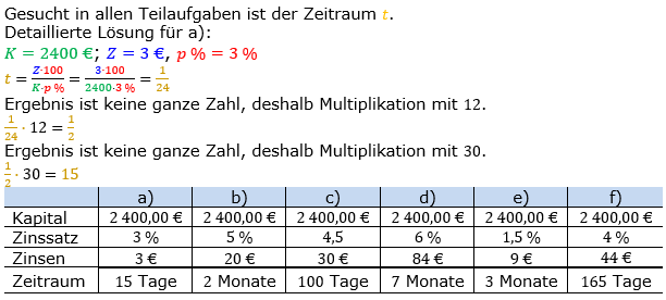 Zinsrechnung Zeitraum berechnen Lösungen zum Aufgabensatz 01 Blatt 2/1 Fortgeschritten Bild A2101L01/© by www.fit-in-mathe-online.de