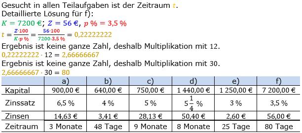 Zinsrechnung Zeitraum berechnen Lösungen zum Aufgabensatz 02 Blatt 2/1 Fortgeschritten Bild A2102L01/© by www.fit-in-mathe-online.de
