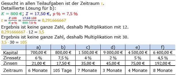 Zinsrechnung Zeitraum berechnen Lösungen zum Aufgabensatz 03 Blatt 2/1 Fortgeschritten Bild A2103L01/© by www.fit-in-mathe-online.de