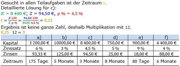 Zinsrechnung Zeitraum berechnen Lösungen zum Aufgabensatz 04 Blatt 2/1 Fortgeschritten Bild A2104L01/© by www.fit-in-mathe-online.de