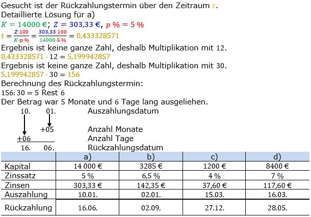 Zinsrechnung Zeitraum berechnen Lösungen zum Aufgabensatz 02 Blatt 2/2 Fortgeschritten Bild A2202L01/© by www.fit-in-mathe-online.de