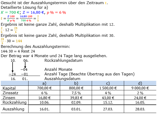 Zinsrechnung Zeitraum berechnen Lösungen zum Aufgabensatz 03 Blatt 2/2 Fortgeschritten Bild A2203L01/© by www.fit-in-mathe-online.de