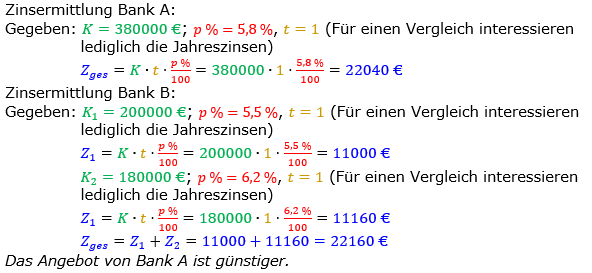 Zinsrechnung Zinsen berechnen Lösungen zum Aufgabensatz 04 Blatt 1/2 Grundlagen Bild A1204L01/© by www.fit-in-mathe-online.de