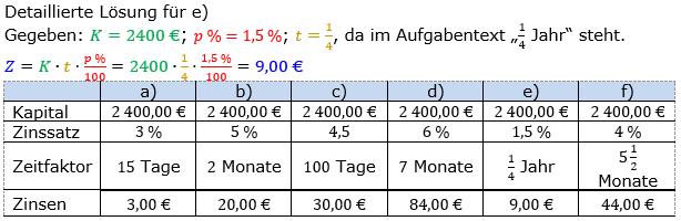 Zinsrechnung Zinsen berechnen Lösungen zum Aufgabensatz 01 Blatt 2/1 Fortgeschritten Bild A2101L01/© by www.fit-in-mathe-online.de