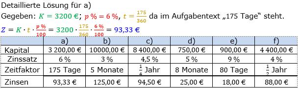 Zinsrechnung Zinsen berechnen Lösungen zum Aufgabensatz 04 Blatt 2/1 Fortgeschritten Bild A2104L01/© by www.fit-in-mathe-online.de