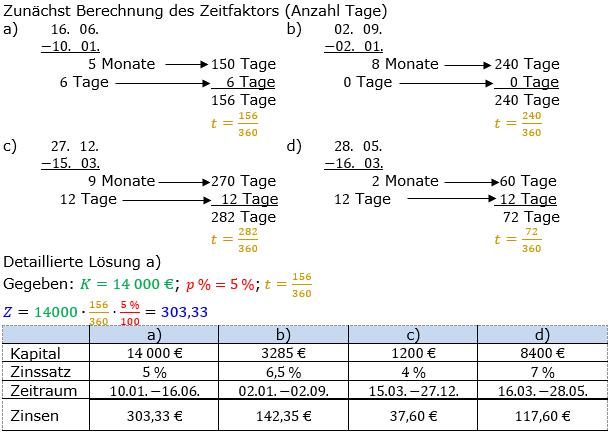 Zinsrechnung Zinsen berechnen Lösungen zum Aufgabensatz 02 Blatt 2/2 Fortgeschritten Bild A2202L01/© by www.fit-in-mathe-online.de