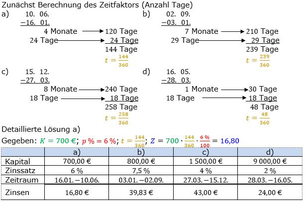 Zinsrechnung Zinsen berechnen Lösungen zum Aufgabensatz 03 Blatt 2/2 Fortgeschritten Bild A2203L01/© by www.fit-in-mathe-online.de