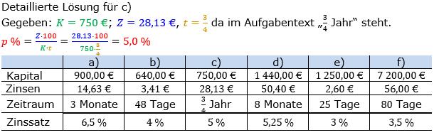 Zinsrechnung Zinssatz berechnen Lösungen zum Aufgabensatz 02 Blatt 2/1 Fortgeschritten Bild A2102L01/© by www.fit-in-mathe-online.de