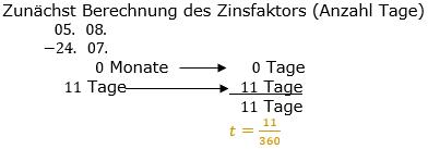 Zinsrechnung Zinssatz berechnen Lösungen zum Aufgabensatz 05 Blatt 2/2 Fortgeschritten Bild A2205L01/© by www.fit-in-mathe-online.de